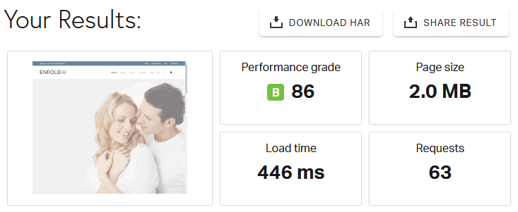 A2 Hosting Review Pingdom Loading Time